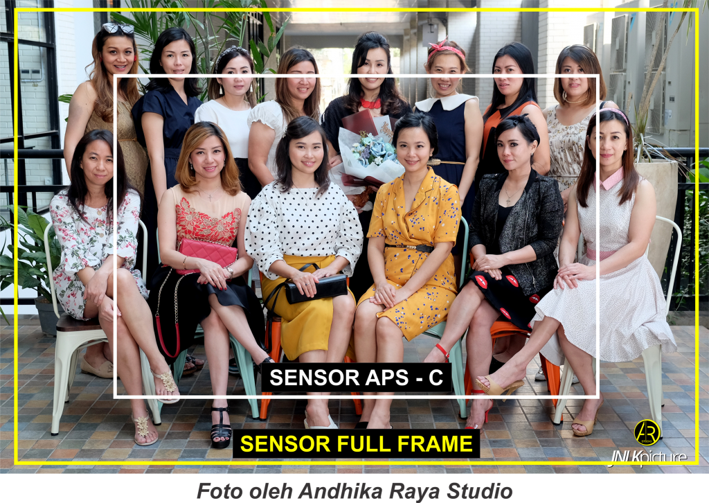 Perbedaan kamera APSC Full-Frame